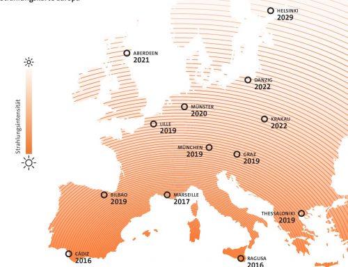 Green City Energy Solarimpuls I – Investition in Anleihe für Solarenergie